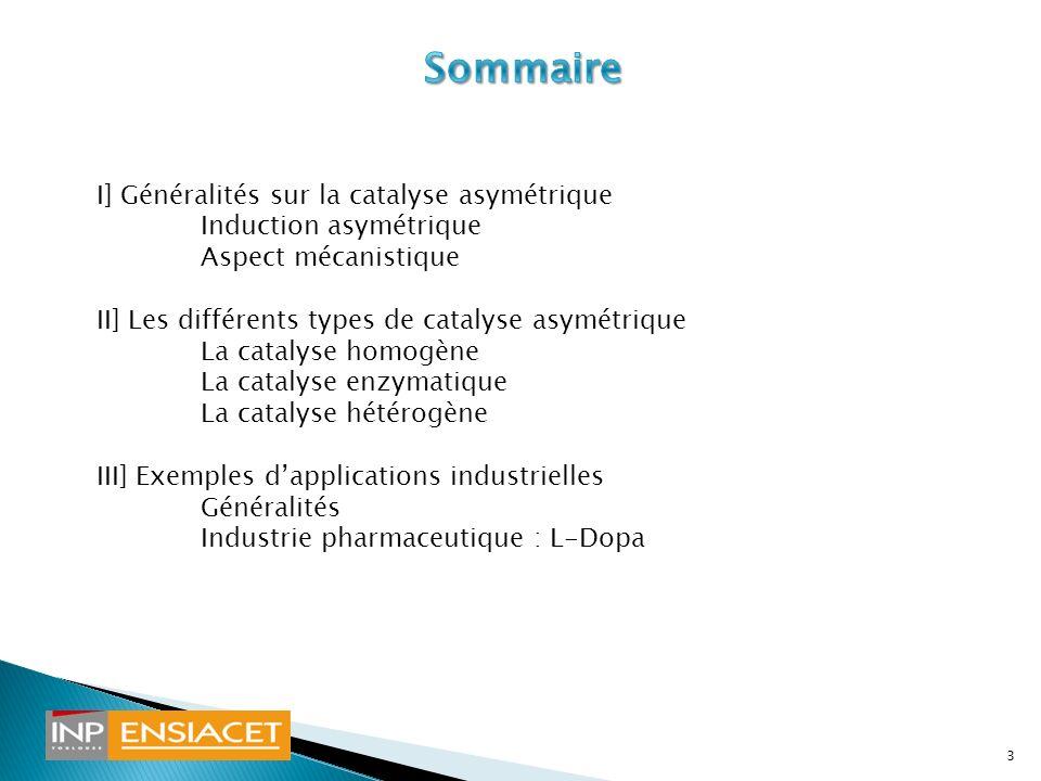 Sommaire I] Généralités sur la catalyse asymétrique